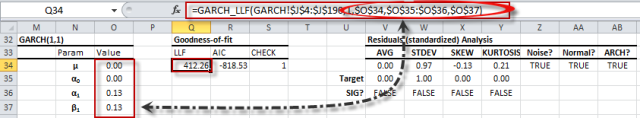 GARCH model table with cells-formula reference model's parameters and input data