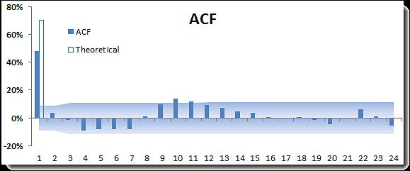 MA-1-ACF.png