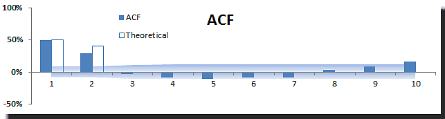 MA-2-ACF.png
