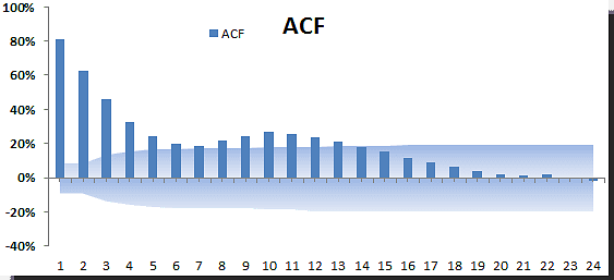AR-2-ACF.png