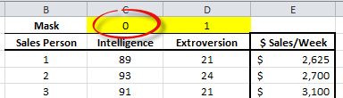 setting the intelligence mask variable to zero (NumXL regression tutorial)